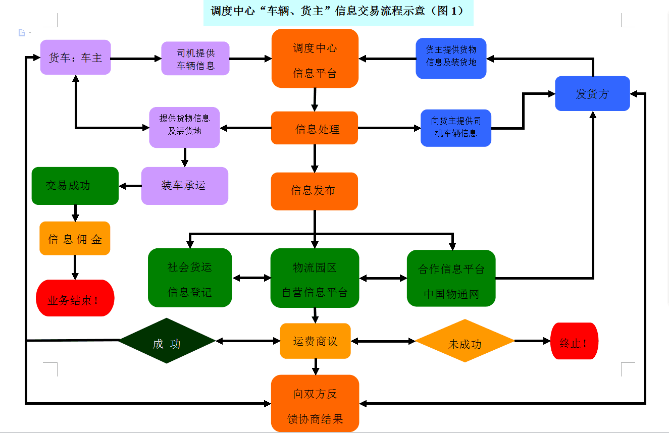 http://www.shangoudaohang.com/zhifu/241977.html