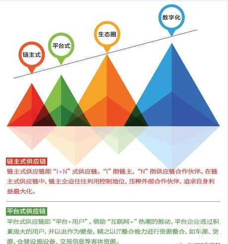http://www.shangoudaohang.com/jinkou/236218.html