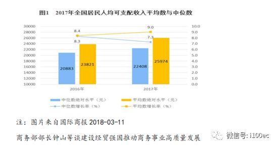 """报告:中国农产品电商""""金字塔""""结构体系逐渐形成"""
