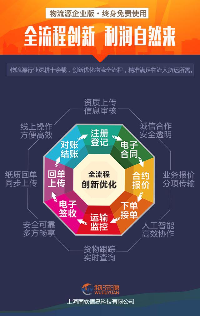 物流源企业版:终身免费使用,助力物流人实现中国梦!