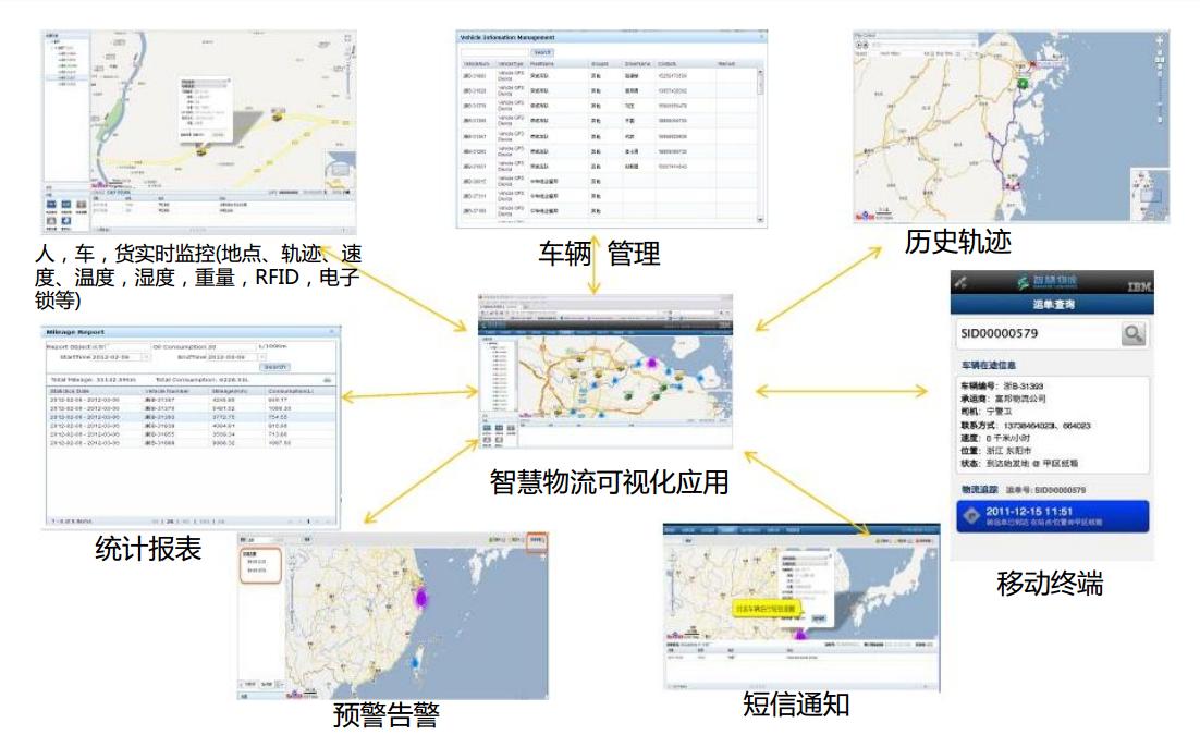 重庆百居易电子商务有限公司:达州城市综合配送中心