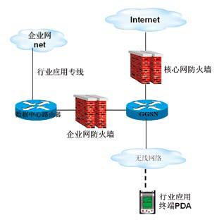 上海壹米滴答供应链管理有限公司:物流信息运营管理