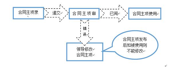 http://www.zgmaimai.cn/jingyingguanli/147572.html