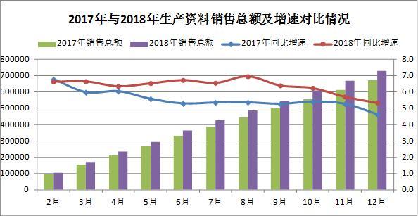 2019经济运行特点_2018年宏观经济运行分析与2019年展望