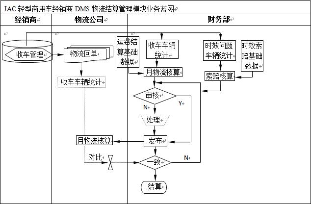电路 电路图 电子 原理图 634_416