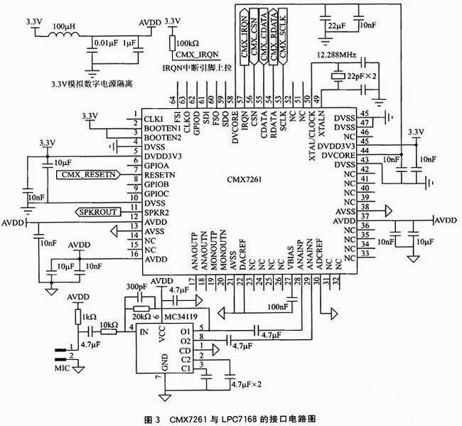 图3为cmx7261与微处理器lpc7168的接口电路图.