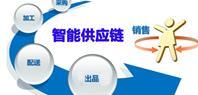 北京普罗格科技股份有限公司: 产销一体信息化助隆力奇供应链O2O华丽转型