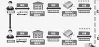 浙江专线宝网阔物联科技有限公司--大票货物物流服务平台