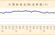 9月份制造业PMI显示:经济复苏势头增强,整体运行稳中向好