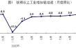 10月份国民经济持续稳定恢复