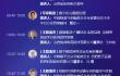 《2020(第三届)中国物流服务平台发展年会暨网络货运高峰论坛》日程安排(拟定)