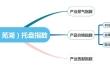 中国(芜湖)托盘指数2020年运行报告