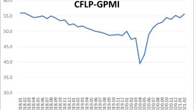 全球制造业增速有所加快,经济复苏态势趋好 ——2021年2月份CFLP-GPMI分析
