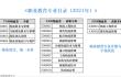 《中国教育报》刊登任豪祥文章:职业教育物流类专业新目录精准引导物流行业人才培养