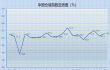 2021年6月份中国仓储指数为53.2%