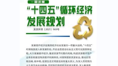 """一图读懂 :""""十四五""""循环经济发展规划"""