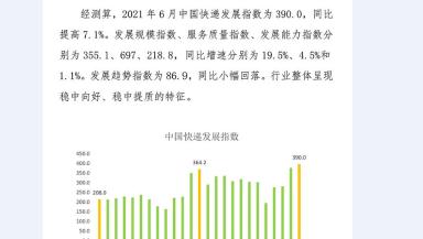2021年6月中国快递发展指数报告