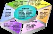 京铁物流有限公司——国有铁路物流企业数字化升级