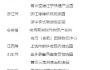 国家发展改革委 自然资源部联合发布第三批示范物流园区名单